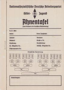 'HJ Ahnentafel' (Ancestry Chart)