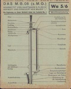 'M.G.08' Instruction Flyer