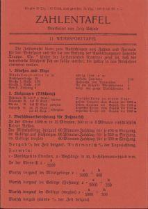 'Zahlentafel' Instruction Card